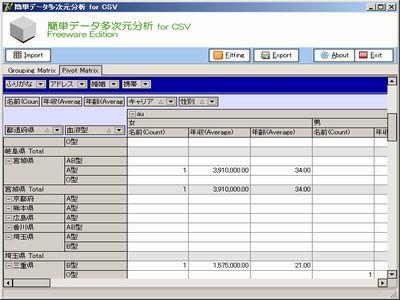 簡単データ多次元分析 for CSV Freeware Editionの詳細情報 : Vector ...