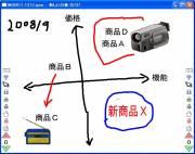白板ソフト画面例(ポジション)