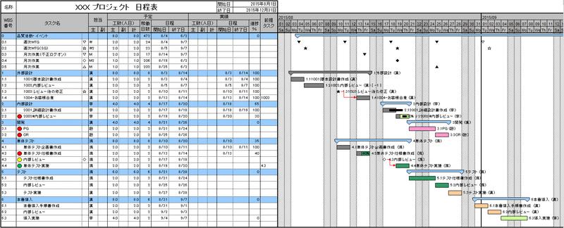 Excel版ガントチャート(32ビット、64ビット汎用)の詳細情報 : Vector ...