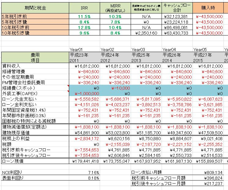 excel 評価 版