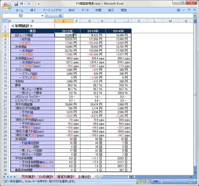 Mt4 export to csv