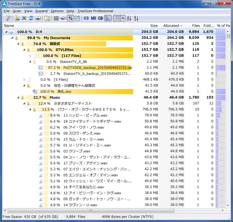 TreeSize Freeの詳細情報 : Vector ソフトを探す!